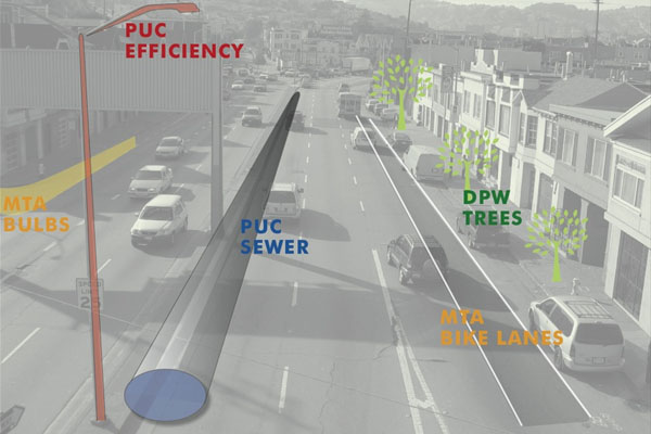 Public Service Plan
