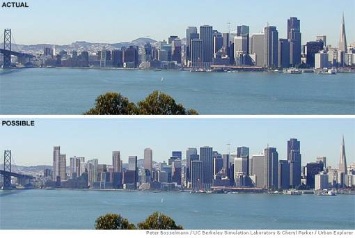 City Limits Rise